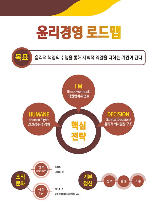 대린원 윤리경영